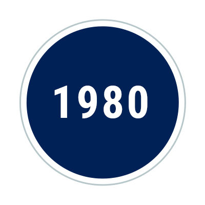 anni 1980