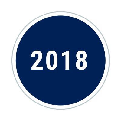 anni 2018